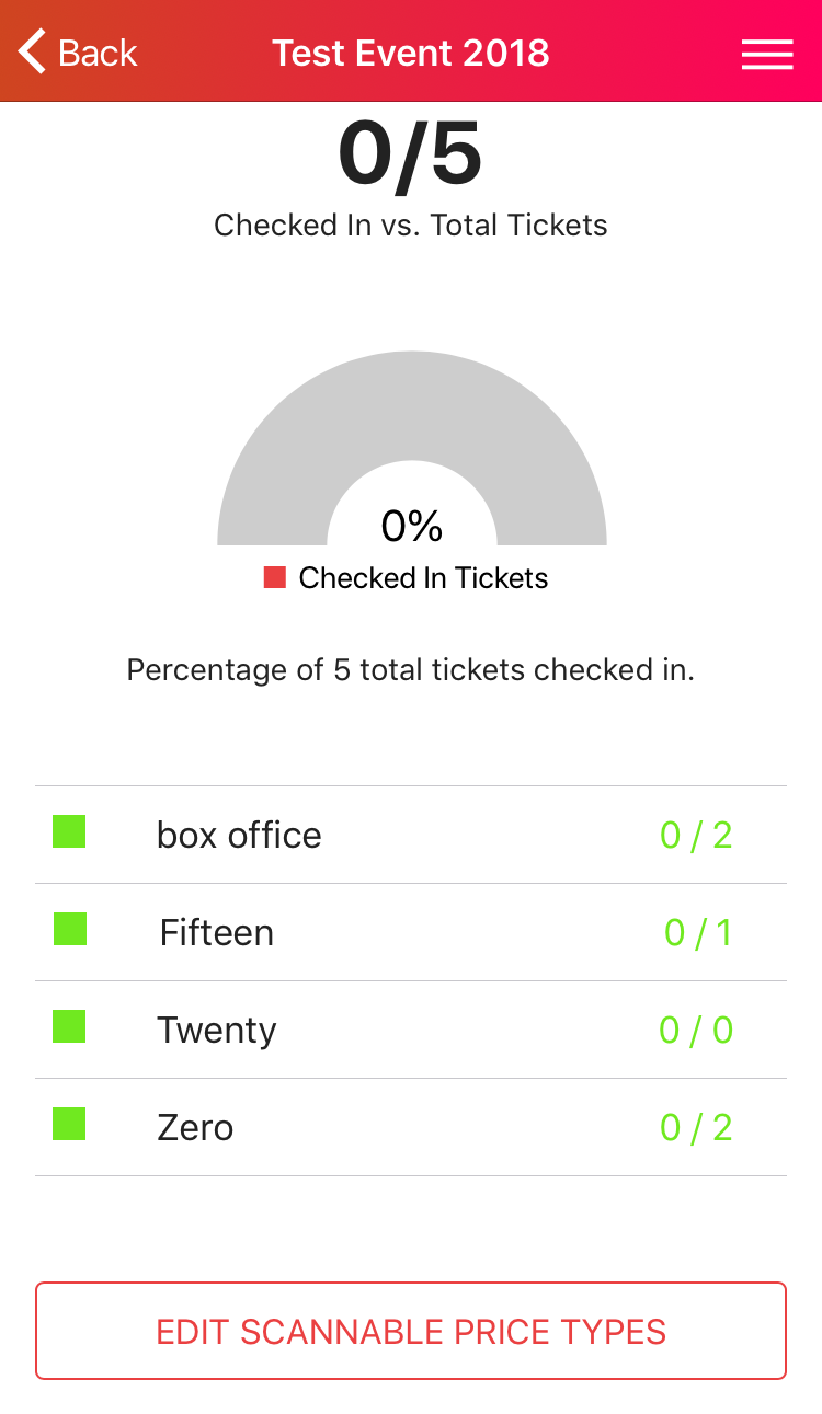 Scan_Ticket_Types.png